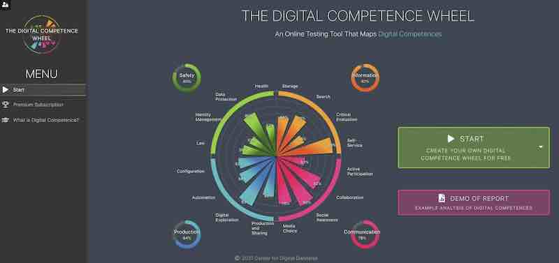 Digital Competence Wheel image